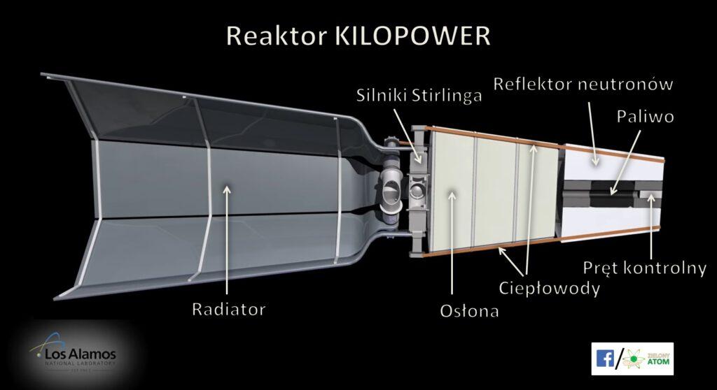 Budowa reaktora KILOPOWER